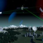 Desarrollan una nueva técnica que permite rastrear la basura espacial a plena luz del día