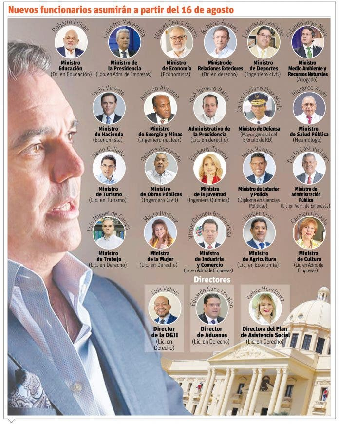 Luis Abinader conforma gabinete del gobierno asumirá el 16 de agosto