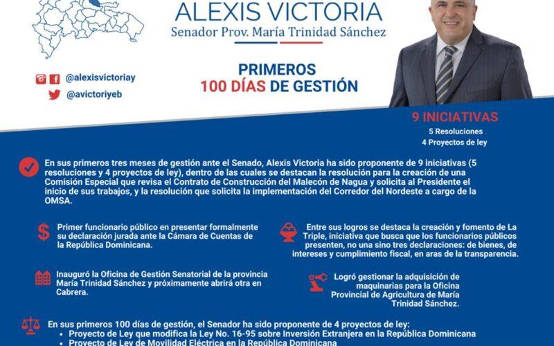 Senador Alexis Victoria presenta logros de su gestión ante el Congreso
