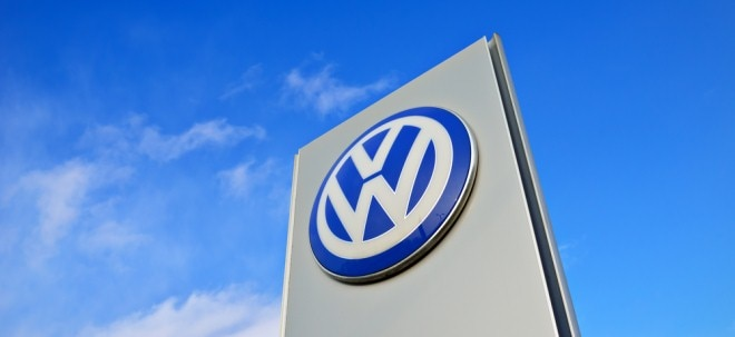 Volkswagen (VW) vz comparte actualmente: Volkswagen