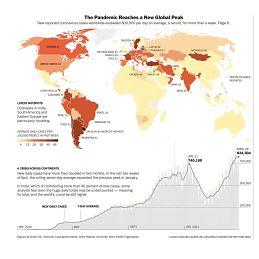 The New York Times alerta sobre el nuevo pico mundial de coronavirus